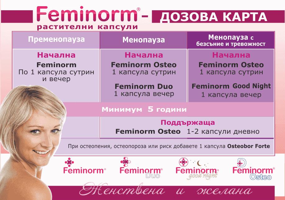 Feminorm_Dozova karta_2015